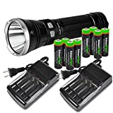 Fenix TK41C 1000 Lumen three color LED Flashlight (white/red/blue) with Eight EdisonBright NiMH Rechargeable AA Batteries & Charger
