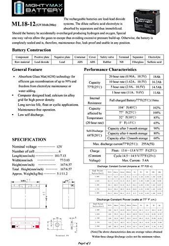 ML18-12 12V 18 AH SLA Battery - Mighty Max Battery Brand Product