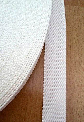 5 m Rolle spezial Rolladengurt - weiss - Breite 23 mm - hohe Reißfestigkeit - UV Beständigkeit - Schmutzunempfindlichkeit - beste Scheuerfestigkeit - Perlonkantenschutz