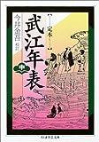 定本 武江年表〈中〉 (ちくま学芸文庫)