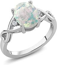 Best opal gemstone ring Reviews