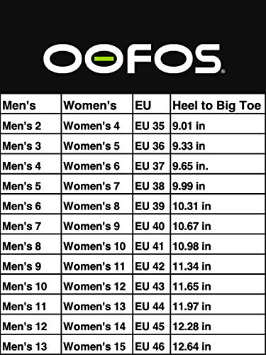 OOFOS Unisex OOcloog Post Exercise Active Recovery Footwear Plantar Fasciatis & Impact Absorbing Orthopedic Foot & Heel Pain Relief Slipper Clog Shoe - Black - M8/W10