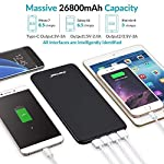26800mAh Power Bank USB C Battery Pack Portable Charger USB C Slim Type C Battery Bank with 3 Input & 4 iSmart Output…