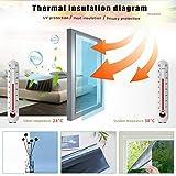 RH Art Sonnenschutzfolie Fenster UV-Schutz Verdunkelungsfolie Sichtschutz Spiegelfolie - Silber, 90 x 200 cm - 3