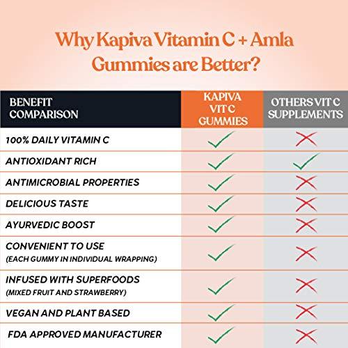 Kapiva Vitamin C + Amla Gummies Supplements