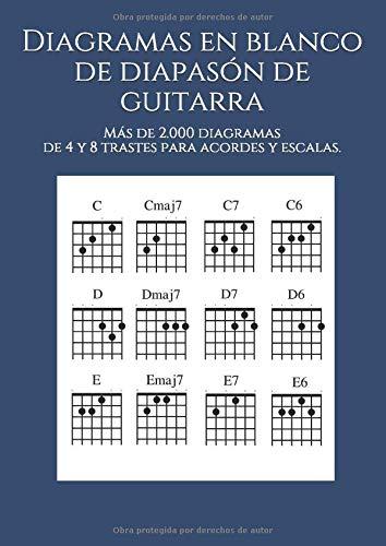 Diagramas en blanco de diapasón de guitarra: Más de 2.000 diagramas de 4 y 8 trastes para acordes y escalas.