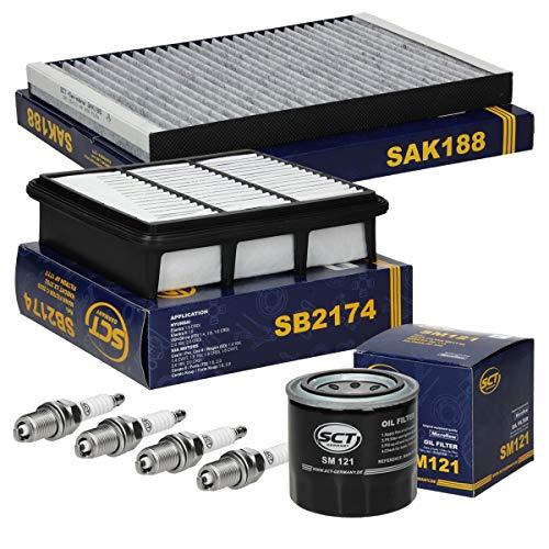 Inspektionspaket Wartungspaket Filterset 1 x Ölfilter 4 x Zündkerze 1 x Luftfilter 1 x Innenraumluftfilter