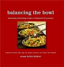 Balancing the Bowl: Food Allergies / Autism Awareness: recipes free of wheat, rice, barley, egg, milk, soy, peanut, tree nuts, shellfish and fish