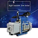 Hand Vacuum Pumps