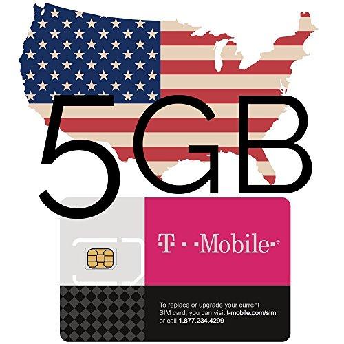 Tarjeta SIM Prepago USA, Canada & Méjico – 5GB de Datos 4G/LTE – Llamadas & Textos (SMS) ilimitados – 15 DIAS