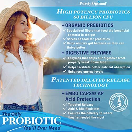 Premium Probiotics 60 Billion CFU with Organic Prebiotics & Digestive Enzymes; Dr. Formulated Probiotics for Women & Men; Shelf Stable Acidophilus Probiotic Supplement, Patented Delay Release Capsules 7