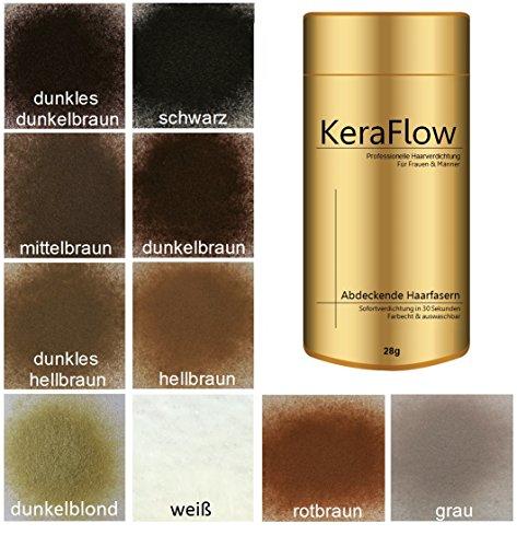KeraFlow Streuhaar, Schütthaar zur Haarverdichtung. Haaransatz kaschieren bei lichten Haaren oder Haarausfall. Haarpulver, Haarpuder zum Abdecken. 28g (dunkel-braun)