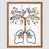 Lung Tree Watercolor Poster Human Anatomy Art Print Medical Office Decor Science Breathe Decor Medicine Pulmonologist Doctor Clinic Art