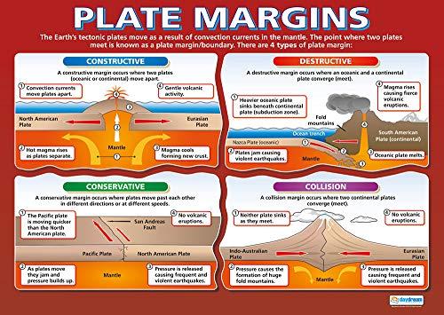 Daydream Education - Márgenes de placas tectónicas | carteles de geografía | papel laminado brillante que mide 850 mm x 594 mm (A1) | carteles de geografía para aula | tablas de educación