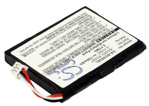 Bateria Para Apple iPod Mini 6GB (750mAh)