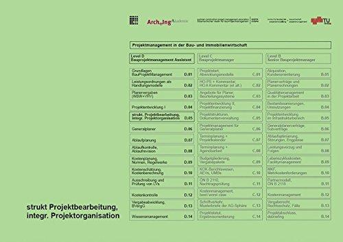 Strukturierte Projektbearbeitung, integrierte Projektorganisation (Projektmanagement in der Bau- und Immobilienwirtschaft)