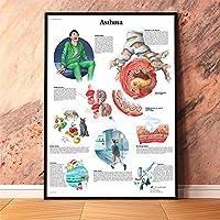 ZYQYQ 装飾画ウォールアート解剖学病気病理学チャートプリント現代のキャンバス絵画ポスターリビングルームの装飾のための写真40x60cm額装なし