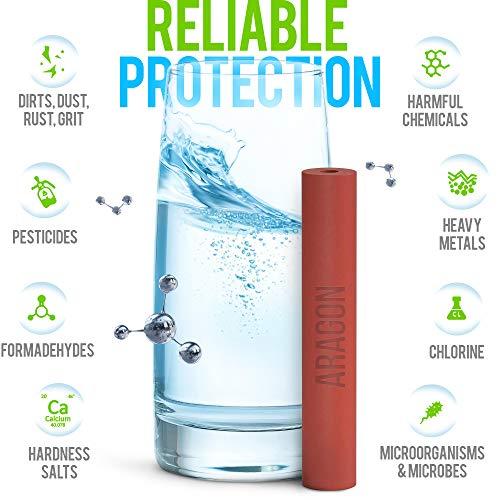 GEYSER water filters GEYSER EURO