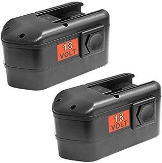 2 Pack 18v 2000mAh NiCd Battery for Milwaukee 48-11-2230 48-11-2200 48-11-2232 Chicago Pneumatic 8940158631