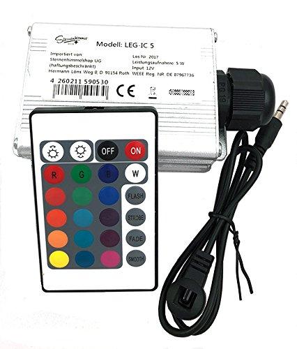 Glasfaser-RGB-LED-Sternenhimmel 330 (0,75 +1+1,5mm) Lichtfasern mit Fernbedienung, Netzteil zum Direktanschluss, Memory Funktion