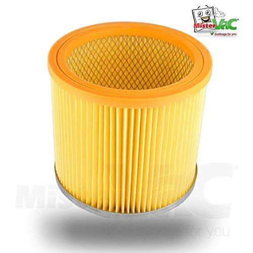 Filterpatrone geeignet Bosch PAS 1000 F