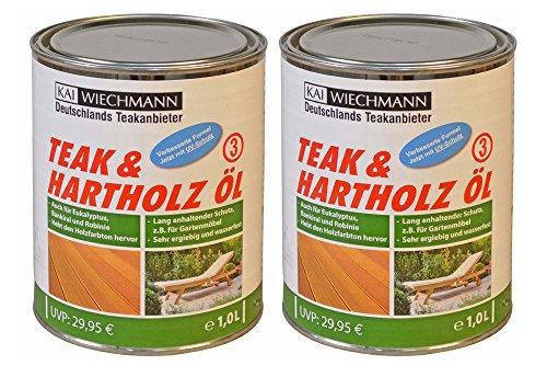 Kai Wiechmann Kai Wiechmann Teak & Hartholzöl Teakpflege 2 Liter Holzimprägnierung & UV-Schutz