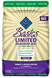 Blue Buffalo Basics Limited Ingredient Turkey & Potato Dog Food