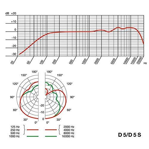 AKG D5 Vocal Dynamic Microphone