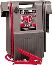 Best 2000 amp generator Reviews