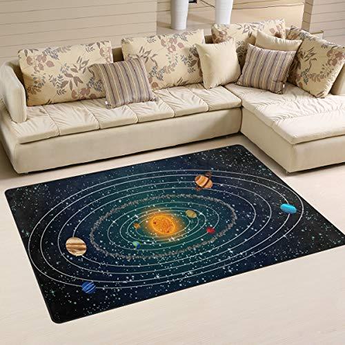iRoad - Alfombras para sala de estar, sistema solar galaxia duradero, no se cae, para habitación infantil, dormitorio, alfombras modernas, 78 x 50 cm, multicolor, 31x20 in