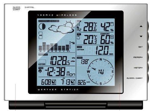 Funk-Wetterstation TFA Nexus silber 35.1075.20 mit PC-Auswertung