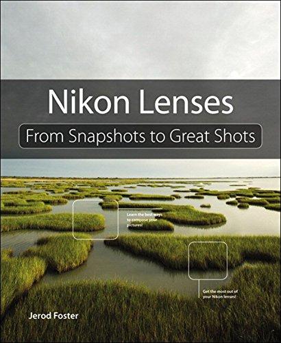 Nikon Lenses: From Snapshots to Great Shots