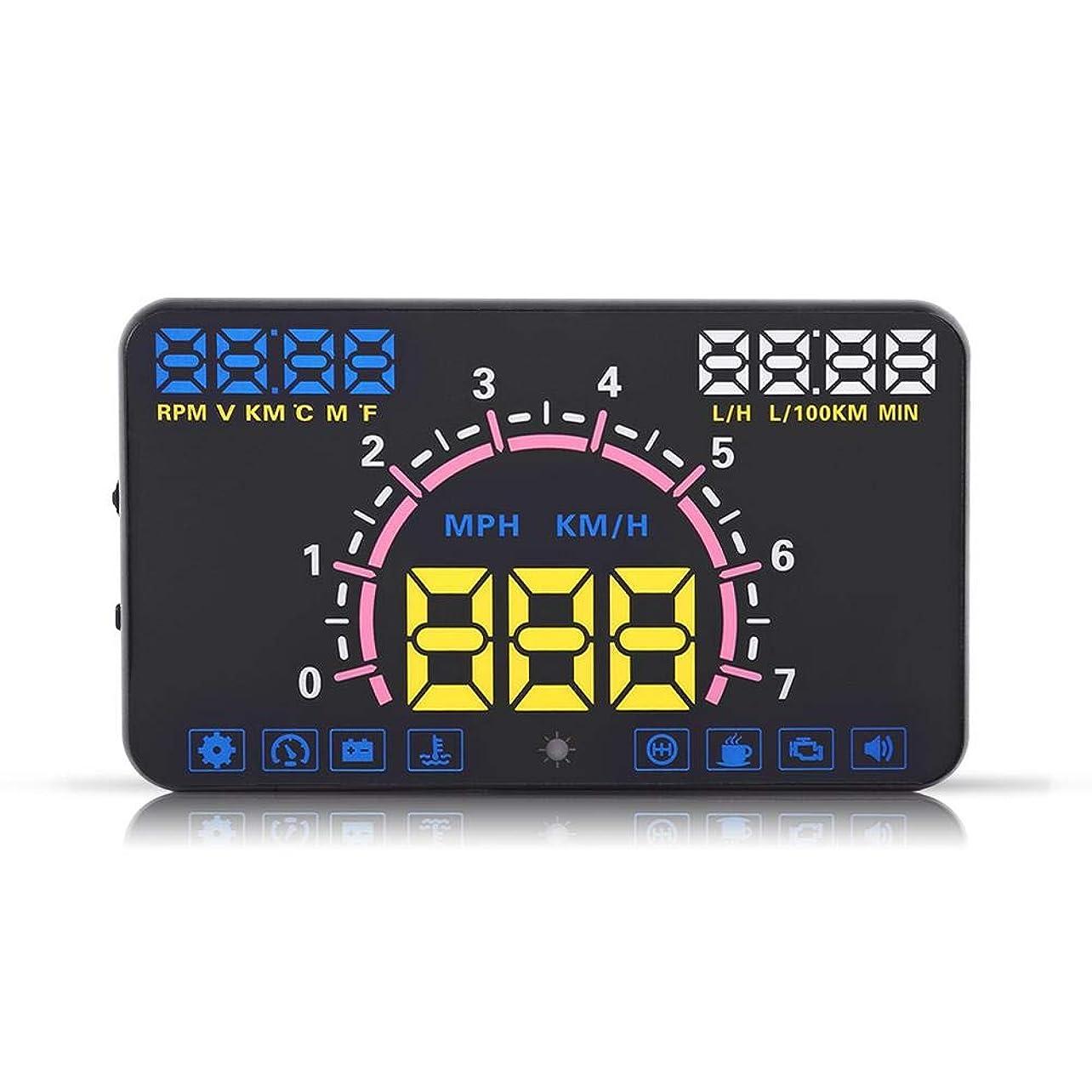 そこバン当社HUDヘッドアップディスプレイ GPS OBD2/EU OBD 車載スピードメーター 3つモード切り替え 燃料消費速度警告綜合システム 過速度警告搭載 反射フィルム付き 読み取りやすい 自動電源オンオフ (5.8インチ)