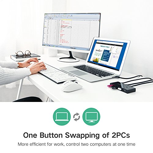 UGREEN USB Switch Selector 2 Computers Sharing 4 USB Devices USB 2.0 Peripheral Switcher Box Hub for Mouse, Keyboard, Scanner, Printer, PCs with One-Button Swapping and 2 Pack USB A to A Cable