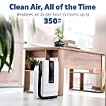 Hathaspace smart true hepa air purifier for home, 5-in-1 large room air cleaner for allergies, pets, asthma, smokers… 18 purify your air: protect your family from home air pollutants like dust mites, pollen, pet dander, pet hair, odors, smoke, and voc's. Our 5-in-1 true hepa air purifier captures particles you can't see, filtering 99. 97% of pollutants as small as 0. 3 microns. Breathe easier: nothing feels better than breathing clean air. Read our 5,000+ reviews and see just how much our air purifier has helped with common allergy symptoms like sneezing, coughing, and irritated eyes. Remove odors, smoke, & voc's: both an air cleaner and odor eliminator, our air purifier features a unique honeycomb activated-carbon filter that absorbs odors, smoke, and voc's. Ozone-safe and fully approved by carb, an anion generator can be separately turned on to target the most stubborn odors like litter boxes, cigarettes, and old homes.