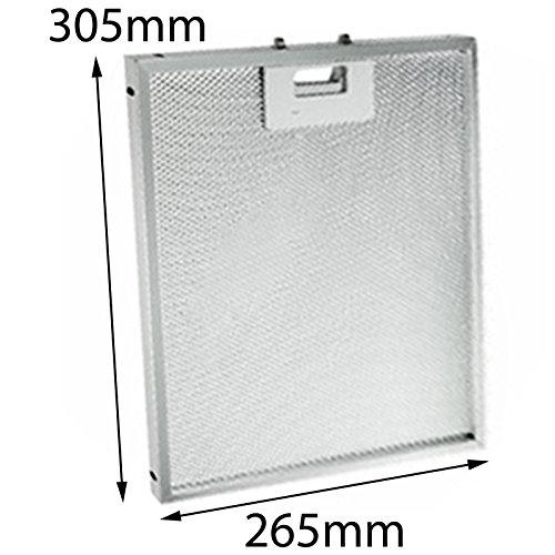 SPARES2GO Aluminium vetfilter voor Scholtes afzuigkap ventiel (305 x 265 mm, 1 of 2 stuks) 1 Filter