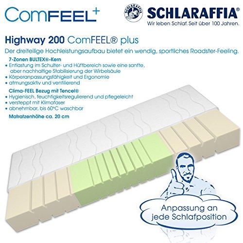 Schlaraffia Highway 200 ComFEEL 7-Zonen Kaltschaum-Matratze H2 (100 x 200cm)