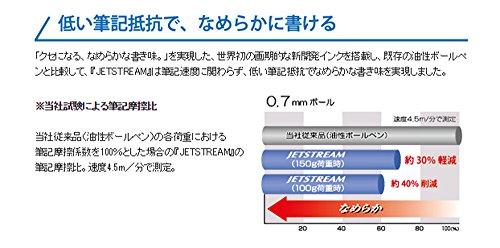 三菱鉛筆『多機能ペンジェットストリーム4&1』