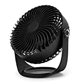 10 Best Quiet Desk Fans Reviewed