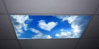 Cumulus Love