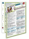 Klett Green Line 3 G9 Klasse 7 - Auf einen Blick: Grammatik passend zum Schulbuch - Harald Weisshaar
