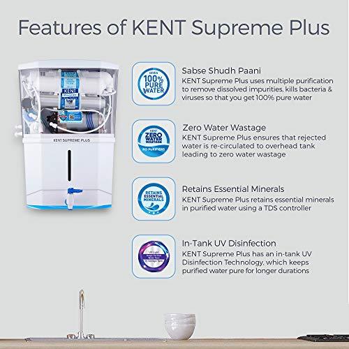 KENT Supreme Plus 2020 (11112), Zero Water Wastage, Wall Mountable, RO + UV + UF + TDS Control + UV in Tank, 8 L Tank, White, 20 LPH Water Purifier