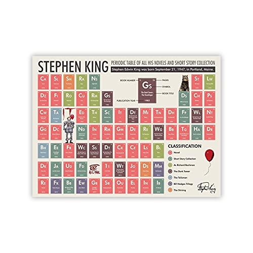 WQHLSH Stephen King Periódico Tabla Póster Química Moderno Educación Muro Arte de la Pared Pintura de Lienzo Impresiones Regalo Estudiante Aula Decoración de la Pared 20x28inchx1 Sin Marco