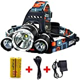 Headlamp USB Rechargeable IMPROVED LED, Ultra Bright CREE 25000 Lumen Head Flashlight Camping,and Outdoor Headlamps
