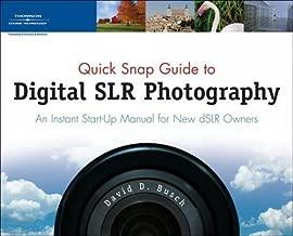Best digital camera design Reviews