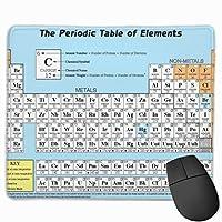 元素の周期表 マウスパッド ノンスリップ 防水 高級感 習慣 パターン印刷 ゲーミング ホビー 事務 おしゃれ 学習