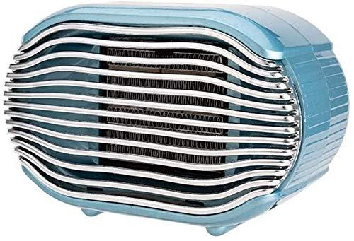 MGWA-Heizung Tragbarer Lüfter Electric 800W, 3S Schnelles Heizung und 2 Wärmeeinstellungsmodus, persönlicher Raum Keramik PTC S-Lüfter mit Tip-Over- und Überhitzungsschutz für Home Office-Wohnung Bade