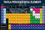 1art1 Scuola - Tavola Periodica degli Elementi Poster Stampa Geante XXL (120 x 80cm)