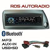 RDS AUTORADIO GXR550 für Ford KA mit USB SD MP3 Bluetooth UKW/MW bis 2008