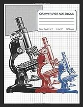 Graph Paper Notebook: Graph Paper Quad Rule 5 Squares Per Inch 8.5
